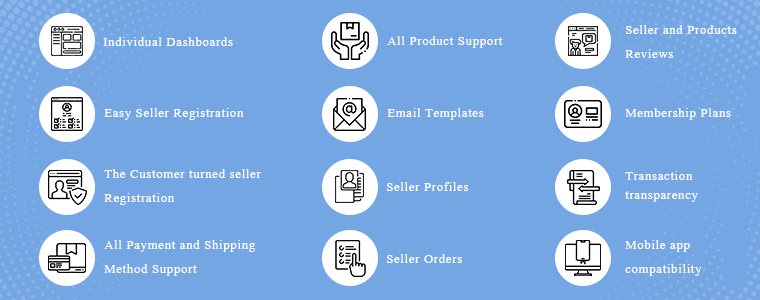 Major-Features-of-the-Prestashop-Marketplace
