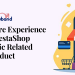Enhance Store Experience With PrestaShop Automatic Related Product